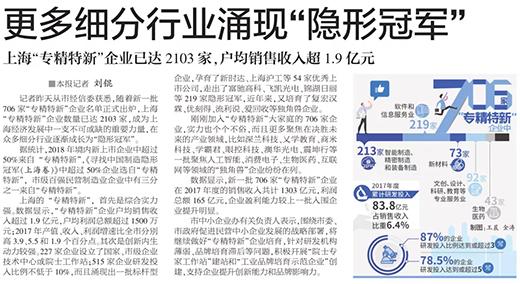 """权威官媒《解放日报》点赞上海沪工:优秀上市公司,上海""""专精特新""""标杆型企业"""